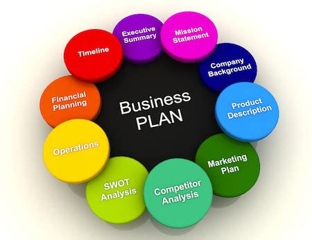 Image consultant business plan sample